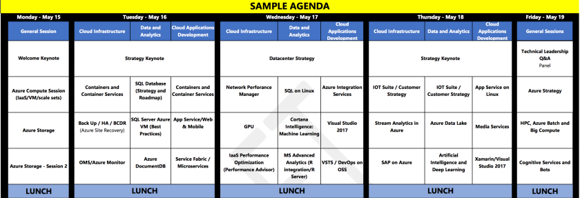 C + E University Cloud Architect Bootcamp - Agenda 1/2